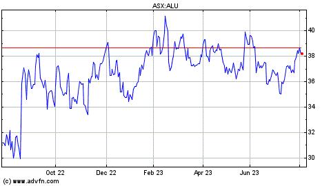 Summary -> Real Energy Corporation Limited Rleasx Asx Share Price