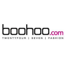 Boohoo Share Price - BOO