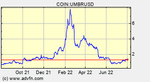 COIN:UMBRUSD