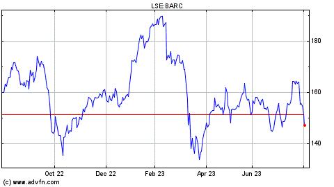 Stock Symbol Barclays