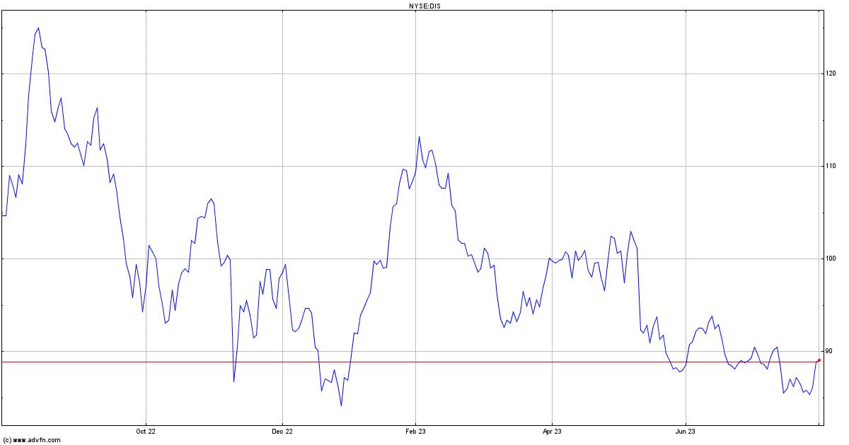 Tick Data: Historical Forex, Options, Stock & Futures Data